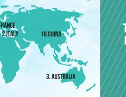 The World's Best Places to Work Abroad in 2018